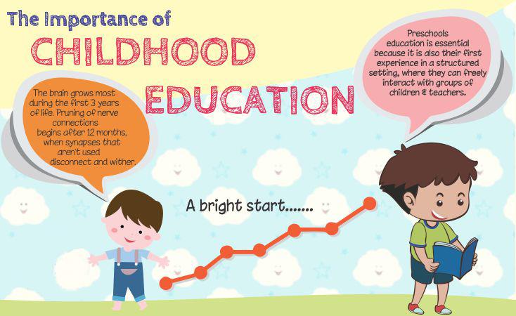Kindergarten schools in chitlapakkam